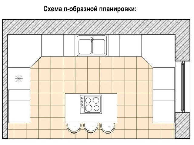 Схема расстановки шкафов