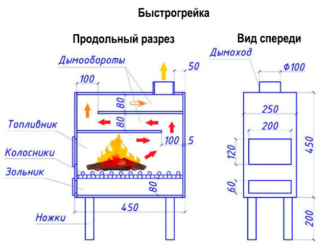 Металлическая печь своими руками длительного горения