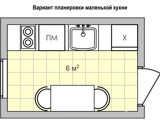 Расположение мебели