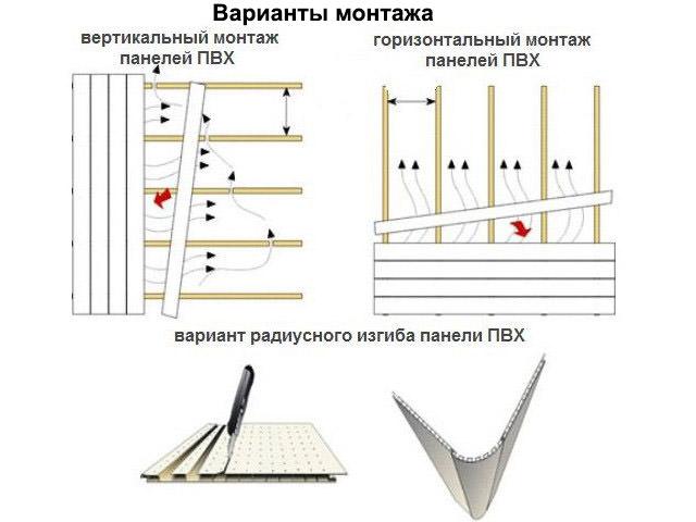 Вертикальный и горизонтальный крепеж
