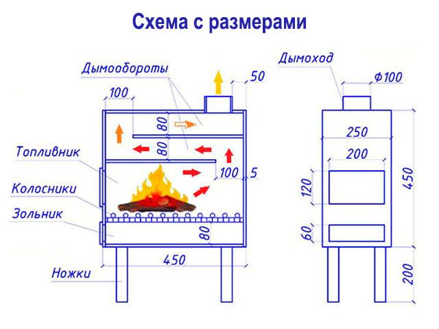 Техническая схема